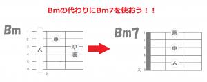 Bm7コード