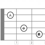 初心者向けのギターコードはこれ!最初に覚える5つのこと