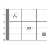 かんたんギターコードの覚え方!絶対に上手くなる3つの方法