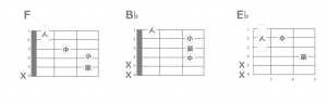 ギターコード省略