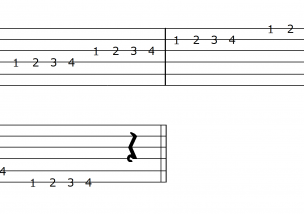 ギター基礎練習