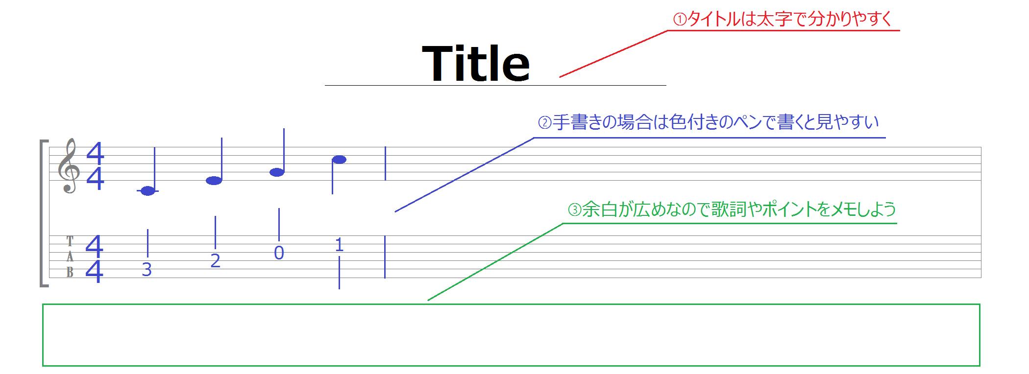 tab譜の使い方