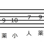 ギターの早弾きが誰でもかんたんに上達する3つの方法