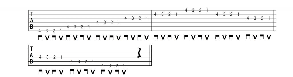 ギター基礎練習1