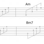 たった3つのパターンで、アルペジオは劇的に上手くなる!