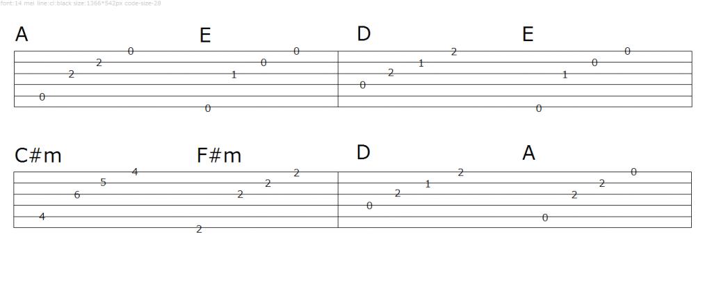 ギターアルペジオパターン1-2
