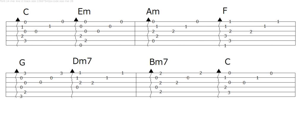 ギターアルペジオパターン1-3