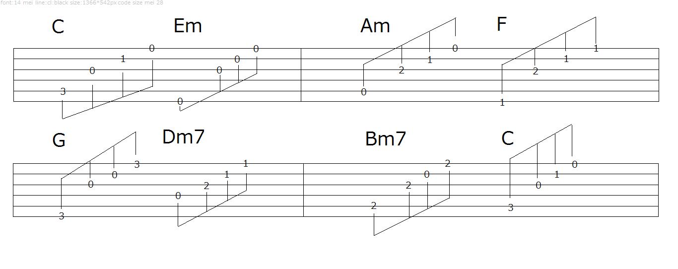 アルペジオパターン1