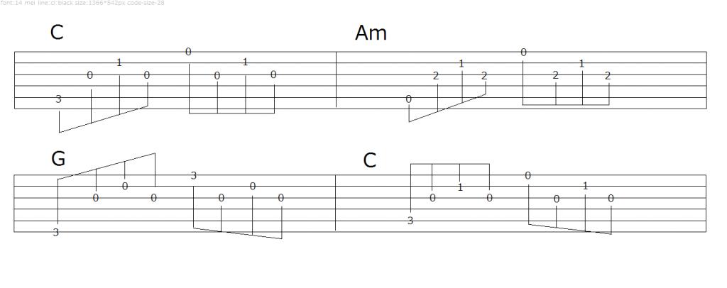 アルペジオパターン2