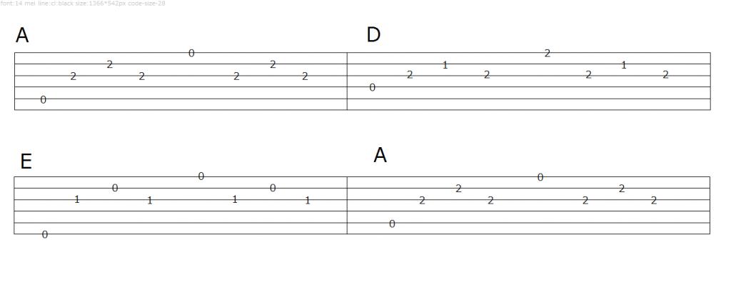 アルペジオパターン2-2
