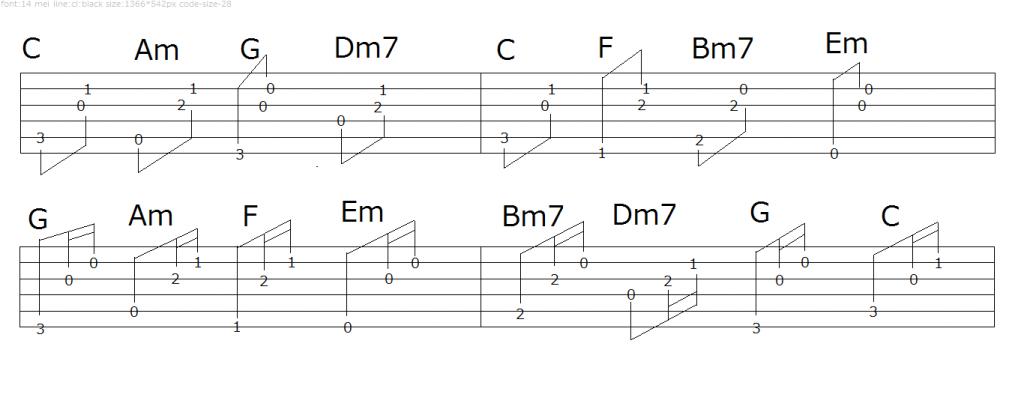 アルペジオパターン3-1