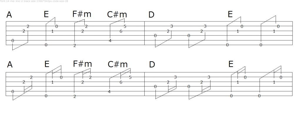 アルペジオパターン3-2