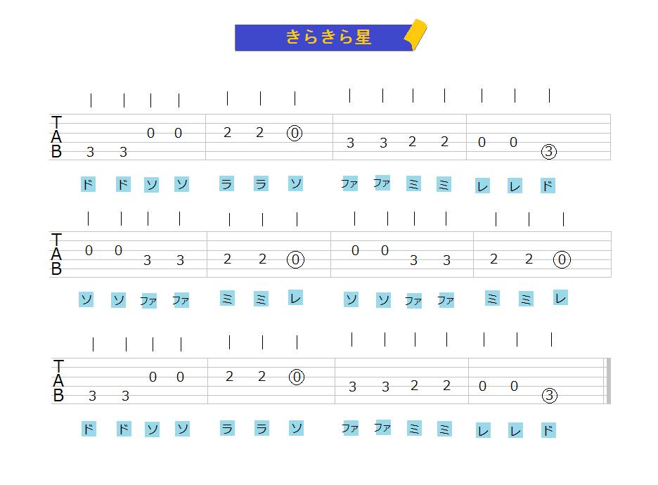 ギター きらきら星