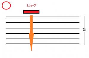 角度3-2-2