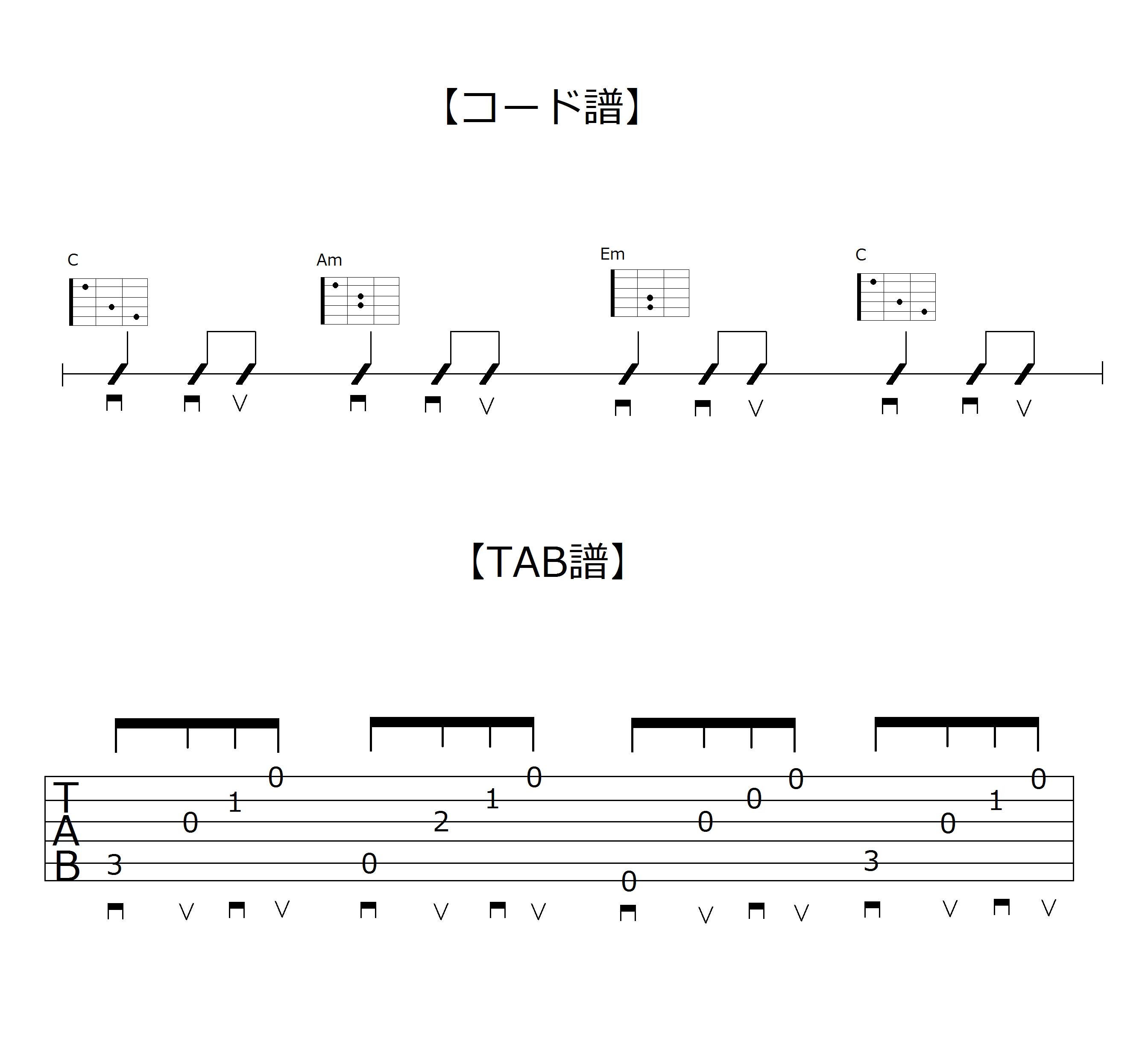 コード譜とTAB譜