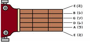 チューニング弦の音