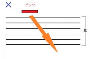 角度3-1-1