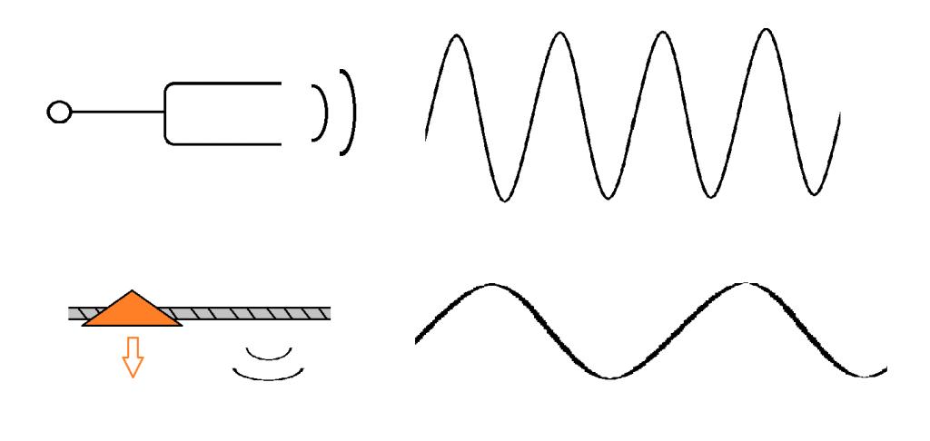 音の波イメージ